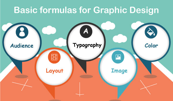 Formulas for graphic design