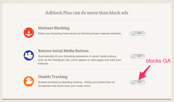 Google Analytics vs. Ad Blockers